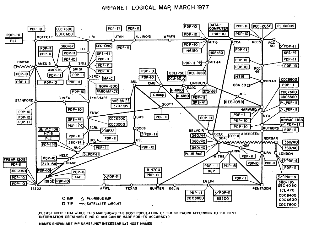 Arpanet logical map march