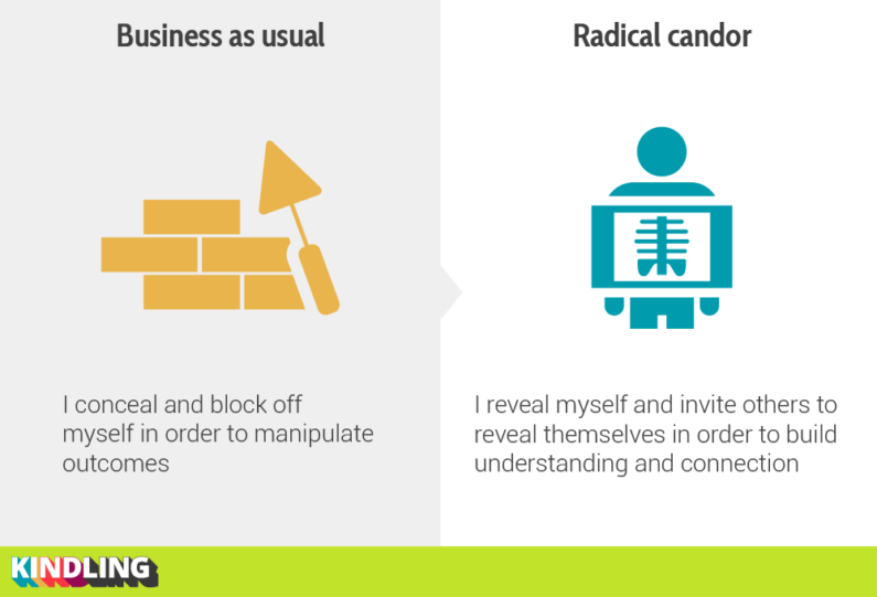 How radical candor can help us build more meaningful and effective relationships
