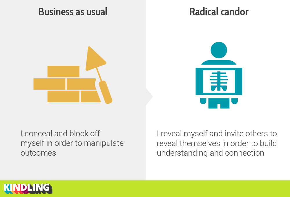 Radical Candor: I reveal myself and invite others to reveal themselves in order to build understanding and connection